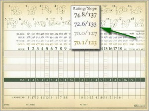 Golf Rating and Slope Example